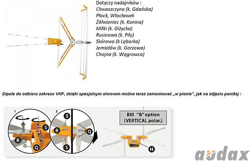 Image: Antena V Zenit MIX - odbiór VHF w polaryzacji pionowej